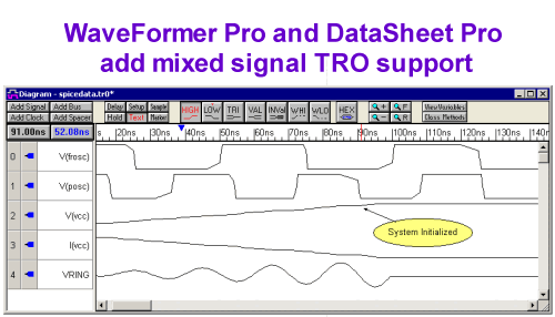 Timing diagram editors add mixed signal capabilities ccuart Choice Image