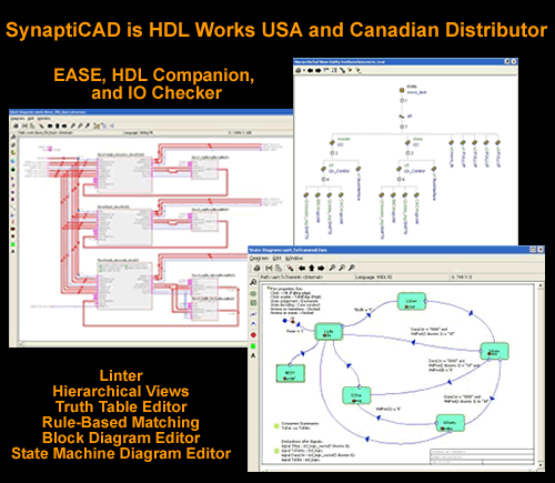 synapticad distributes hdl works 39 state diagram editor. Black Bedroom Furniture Sets. Home Design Ideas