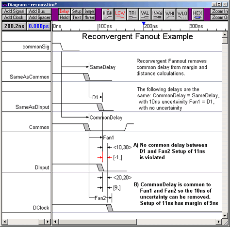 Synapticads timing analysis features the timing diagram editor automatically accounts for reconvergent fanout effects correctly calculating margins and distances for parameters ccuart Gallery